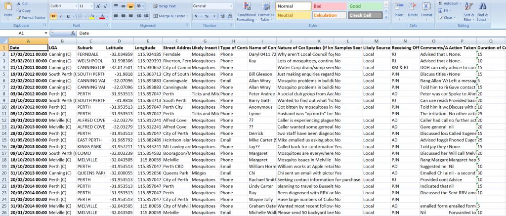 Public Complaint data download
